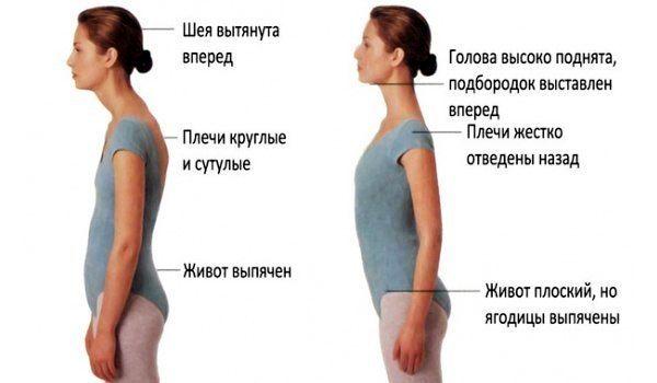 Естественное увеличение груди , миф или реальность
