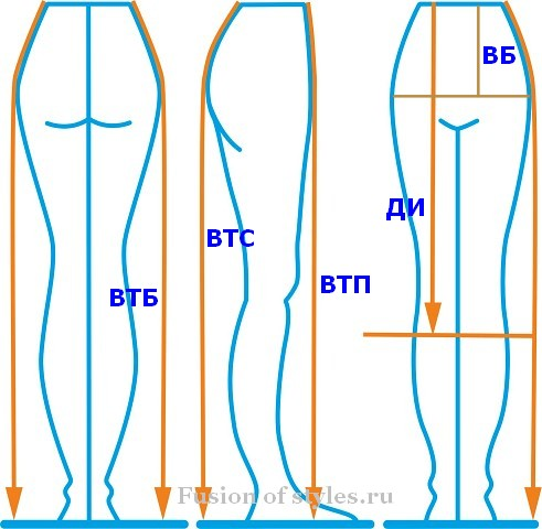 Нужные мерки для пошива юбки