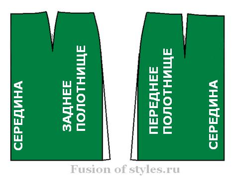 Построение выкройки юбки трапеции