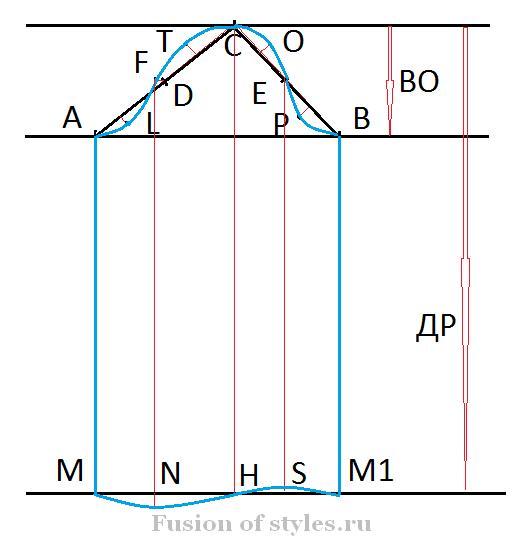Построение выкройки одношовного прямого рукава