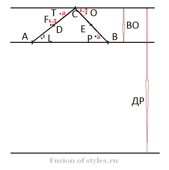 d6ec69f342c3b4e Построение выкройки основы самый понятный способ для начинающих ...