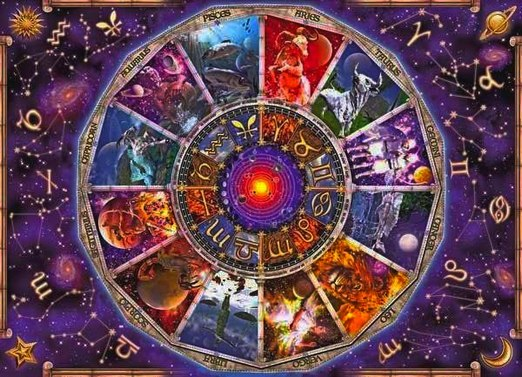 Ваши цвета по знаку Зодиака